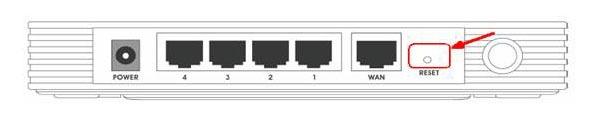 7 cách giúp tăng tốc Wi-Fi hiệu quả - Khôi phục bộ phát wifi về trạng thái mặc định ban đầu