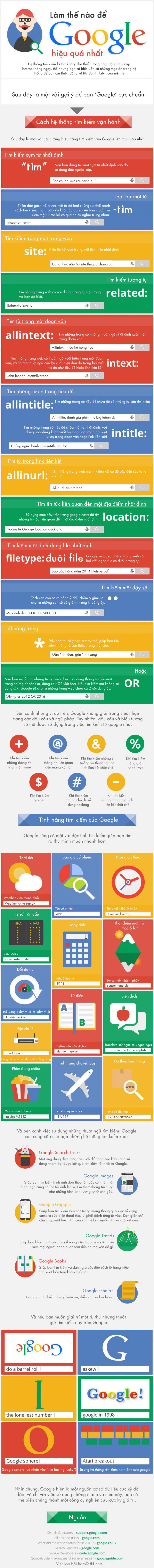 Infographic: Thủ thuật tìm kiếm trên Google hiệu quả nhất