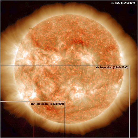 anh 4k chup bang kinh vien vong sdo (solar dynamics observatory)