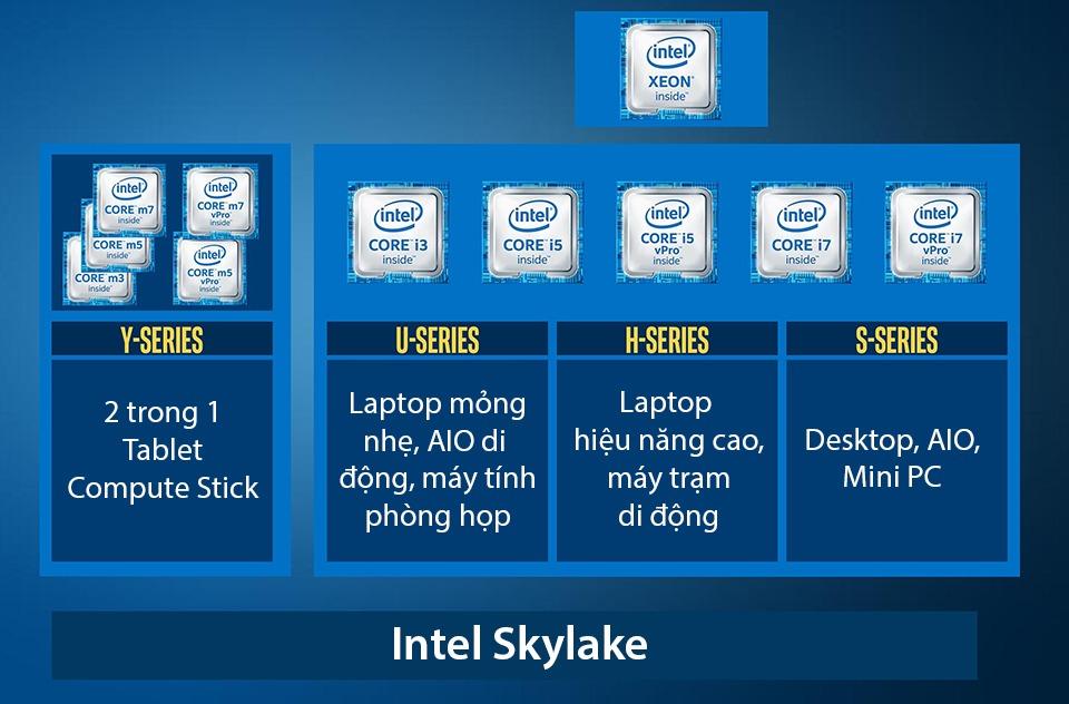 Những điều cần biết về Skylake: phân loại, cải tiến về CPU và GPU, thời lượng pin...