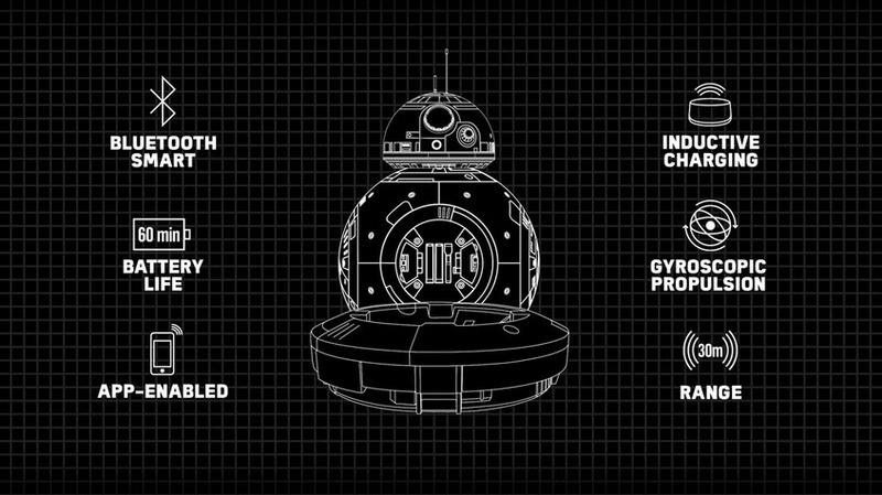 robot bb-8 trong phim star wars den tay nguoi dung 04