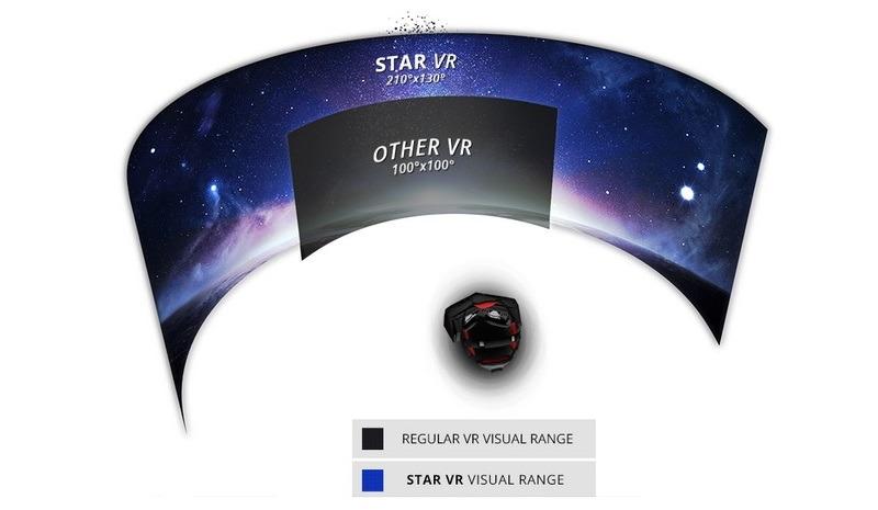 den luot acer san xuat kinh thuc te ao vr: starvr virtual reality head-mounted display - anh 2