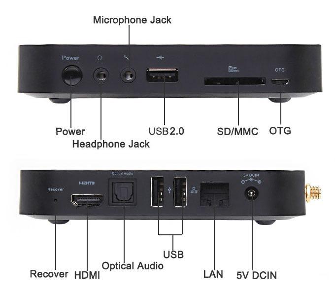 10 tieu chi chon mua android tv box: cac cong ket noi tren minix neo x8-h plus