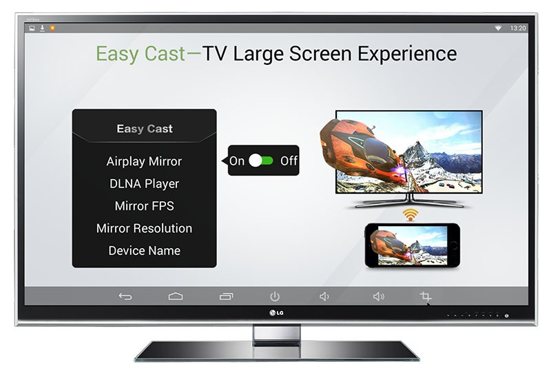 10 tieu chi chon mua android tv box: cac ket noi khong day dlna, airplay, miracast