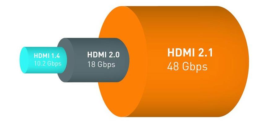 Chuẩn HDMI 2.1 ra mắt: hỗ trợ 8K, 10K, HDR động, yêu cầu dùng cáp mới