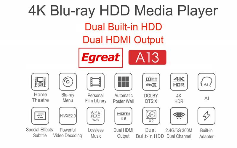 egreat a13 android tv kiêm đầu phát 4k hd cao cấp - hình 01