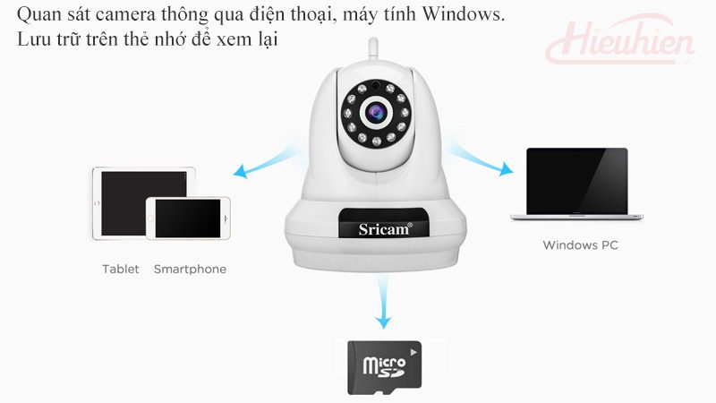 camera ip sricam sp018 full hd 1080p tặng thẻ nhớ - kết nối