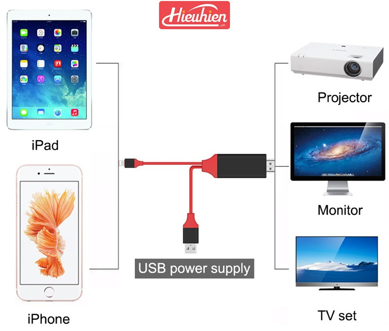 cap hdmi cho iphone, ipad ket noi voi tivi, may chieu - lightning to hdtv cable 09