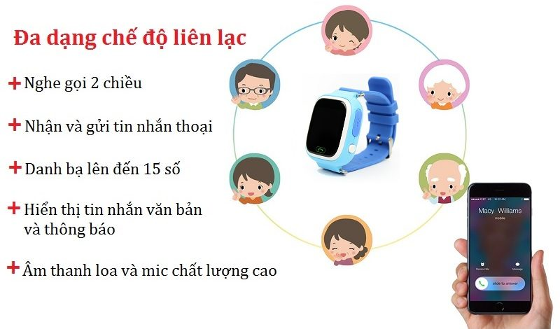 đồng hồ định vị trẻ em wonlex gw100 gps/lbs - liên lạc