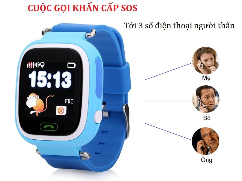 đồng hồ định vị trẻ em wonlex gw100 gps/lbs - sos