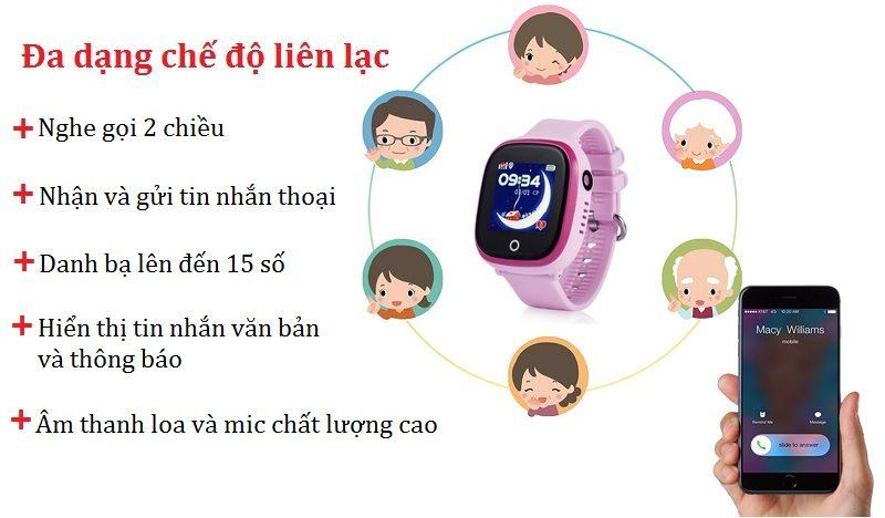Đồng hồ định vị trẻ em Wonlex GW400X có Camera, chống nước IP67 - hình 07