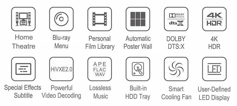 egreat a10 pro android tv box - đầu phát 4k hdr - đầu karaoke thông minh - tính năng đặc biệt