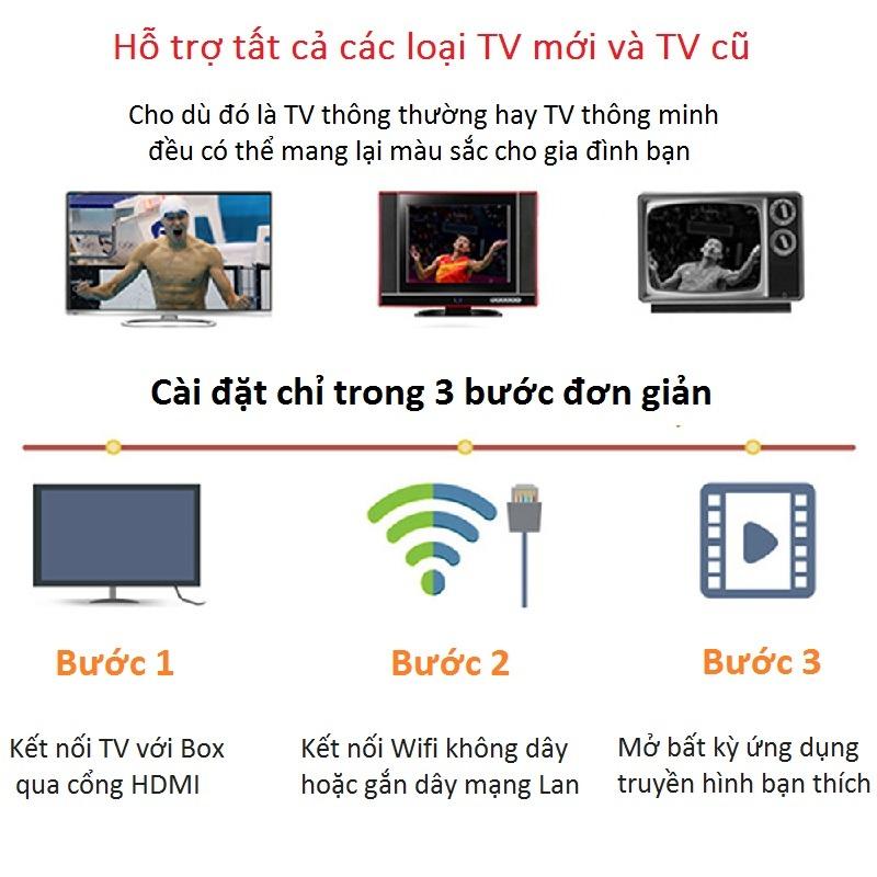 enybox h96 max x2 4gb/32gb android 8.1 tv box amlogic s905x2 chính hãng - kết nối đơn giản