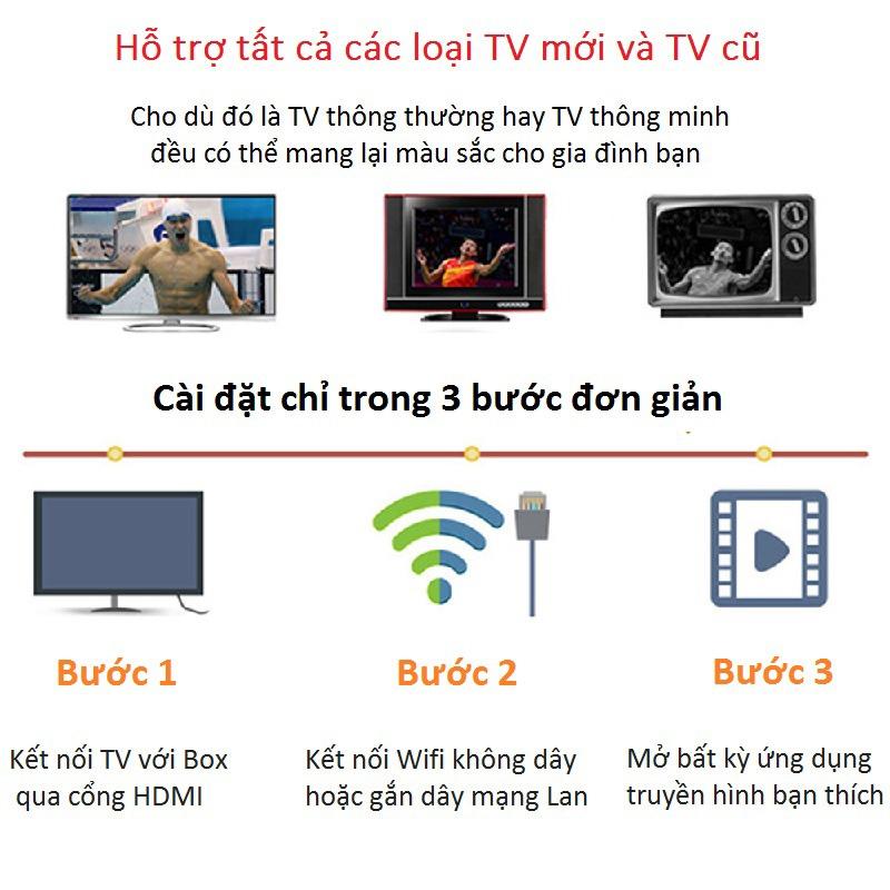enybox h96 max x2 4gb/64gb android 8.1 tv box amlogic s905x2 - lắp đặt đơn giản