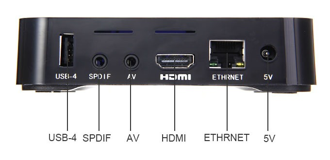 enybox mxq android tv box: cac cong ket noi mat sau cua thiet bi