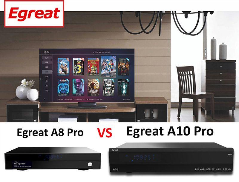 Giới thiệu bộ đôi sản phẩm Android TV Box 2019 của Egreat sắp ra mắt tại thị trường Việt Nam