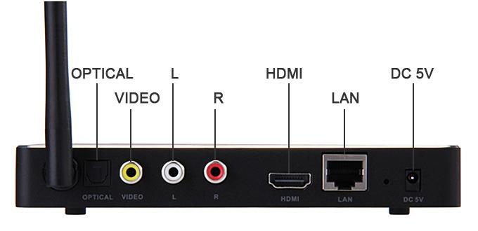himedia h8 android tv box octa core - cac cong ket noi