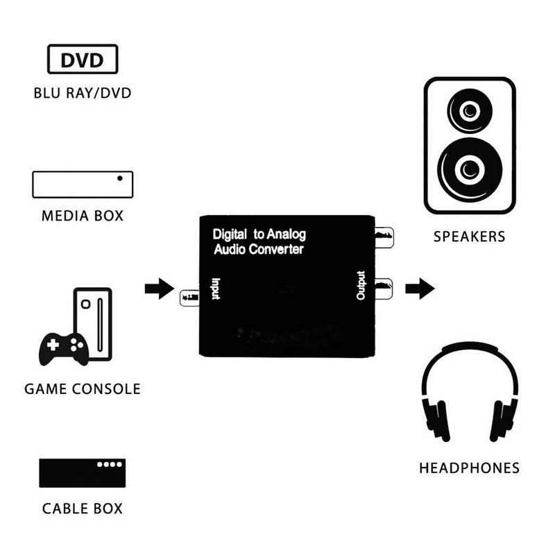 kit da-01 - bộ chuyển đổi tín hiệu âm thanh optical, coaxial sang analog - hình 07