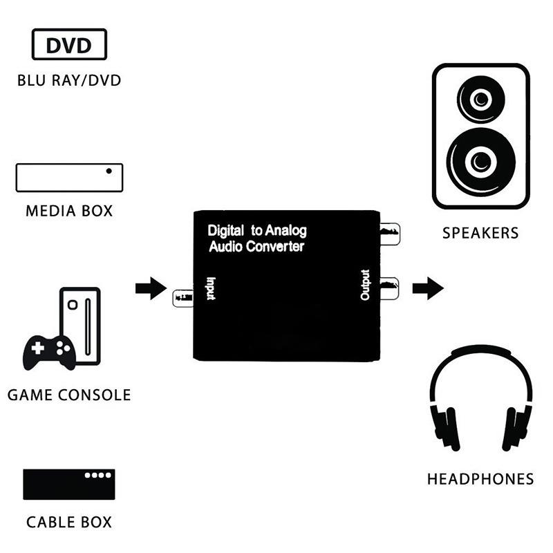 kit da-02 - bộ chuyển đổi âm thanh optical, coaxial sang analog, có đầu ra 3.5 - hình 05