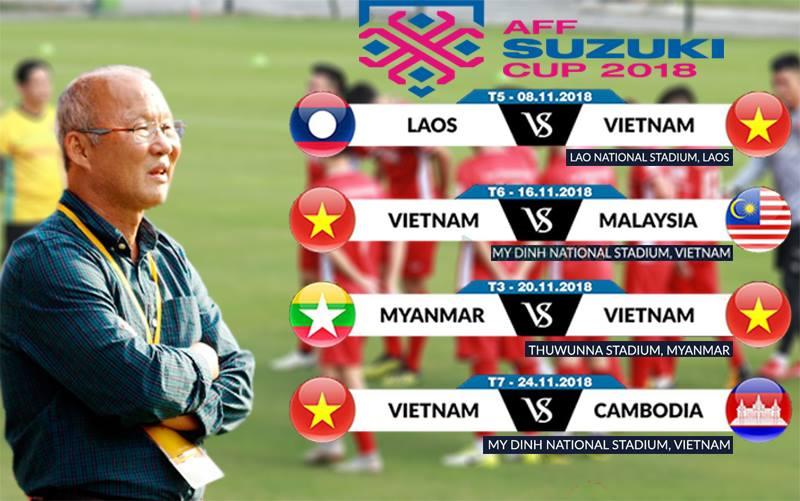 Lịch thi đấu và trực tiếp bóng đá AFF Cup 2018 của ĐT Việt Nam