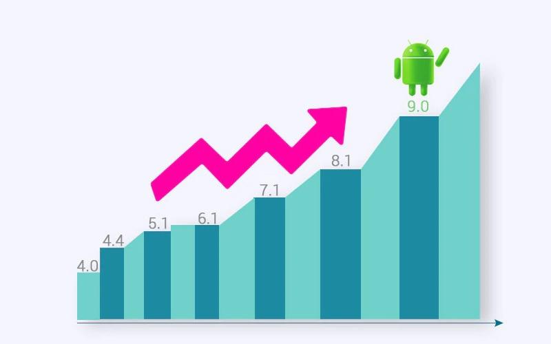 đánh giá mecool km3 android tv 9.0, amlogic s905x2 4gb/64gb, voice remote - cập nhật firmware qua ota