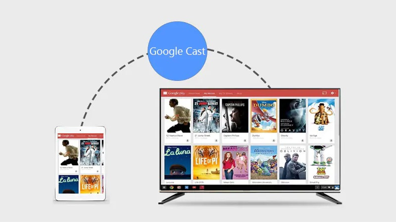 mecool km8 android tv 8.0 hỗ trợ voice remote, google certificate - chia sẻ màn hình
