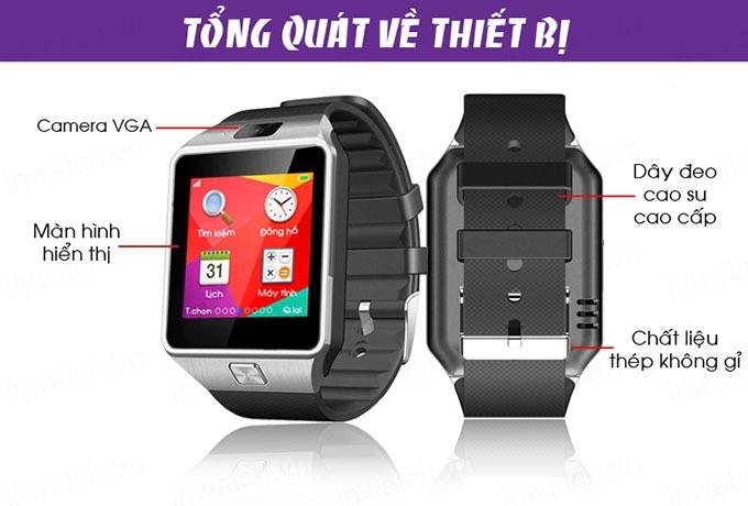dong ho thong minh smartwatch inwatch c - tong quat ve thiet bi