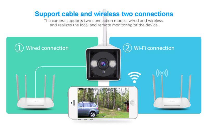sricam sp023 1080p - camera ip wifi quan sát ngoài trời, chống nước - wifi tốt