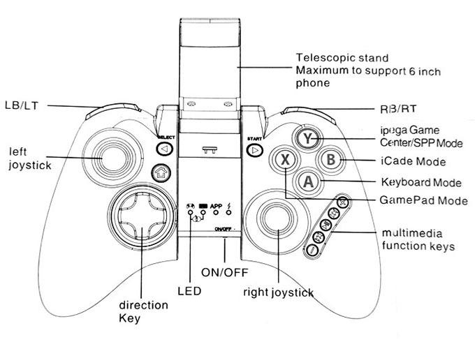 tay game ipega pg-9021 - gamepad bluetooth cho android tv box, máy tính bảng, smartphone - hình 16
