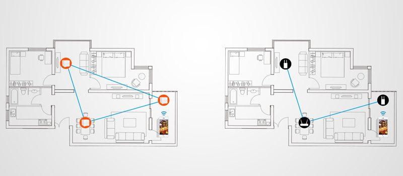 tenda nova mw6 - hệ thống wifi mesh cho gia đình, phủ sóng rộng 500m2 (3 bộ phát) - nhiều tầng