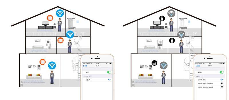 tenda nova mw6 - hệ thống wifi mesh cho gia đình, phủ sóng rộng 500m2 (3 bộ phát) - bắt wifi tốt