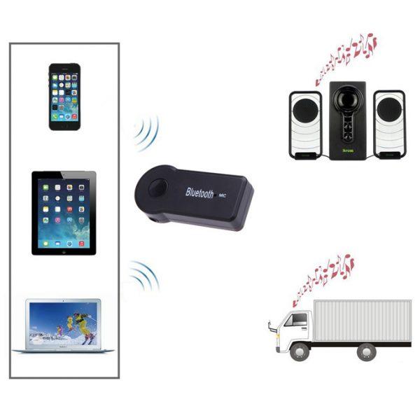 Thiết bị kết nối Bluetooth cho Loa và Amply TS-BT35A08 09