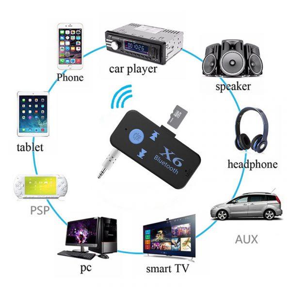 Thiết bị kết nối Bluetooth X6 cho Xe hơi ô tô, Loa, Amply 05