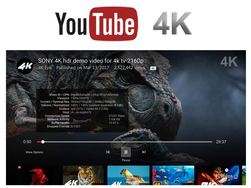 Xem phim 4K trên YouTube với Android TV Box MECOOL M8S Pro L