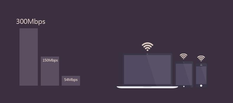 totolink ex200 - bộ mở rộng sóng wifi giá rẻ, hiệu năng cao - hình 19