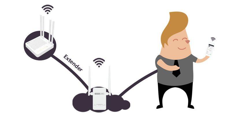 totolink ex200 - bộ mở rộng sóng wifi giá rẻ, hiệu năng cao - hình 23