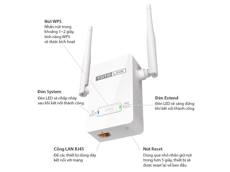 totolink ex200 - bộ mở rộng sóng wifi giá rẻ, hiệu năng cao - hình 12