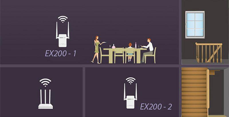 totolink ex200 - bộ mở rộng sóng wifi giá rẻ, hiệu năng cao - hình 14