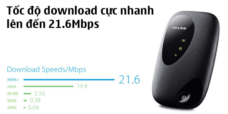 bo phat wifi di dong 3g tp-link m5250 - ho tro wi-fi di dong toc do cao hspa+