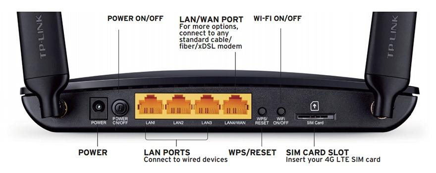 bo phat wifi 4g tp-link tl-mr6400 - cau tao mat sau