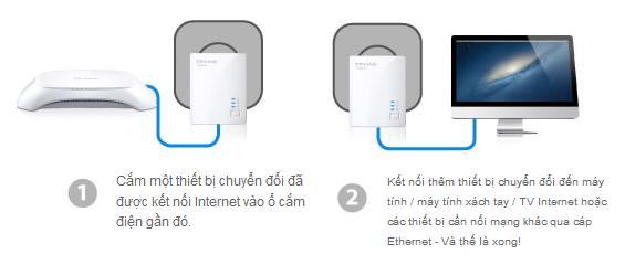 TP-Link TL-PA2010KIT Bộ chuyển đổi mạng qua đường dây điện - 05
