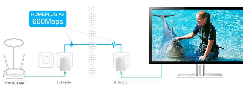 tp-link tl-pa4010 kit - bộ mở rộng internet qua đường dây điện av600 - hình 08