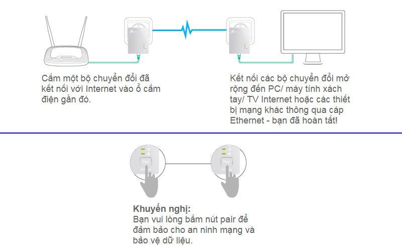 tp-link tl-pa4010 kit - bộ mở rộng internet qua đường dây điện av600 - hình 10