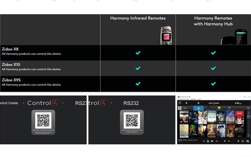 zidoo x20 pro - hifi media player - đầu phát 4k hdr chuyên nghiệp - android box cao cấp