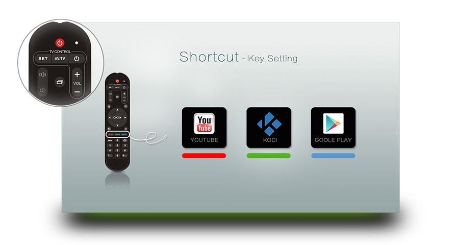 ZIDOO x6 android tv box rockchip rk3368 octa core 16
