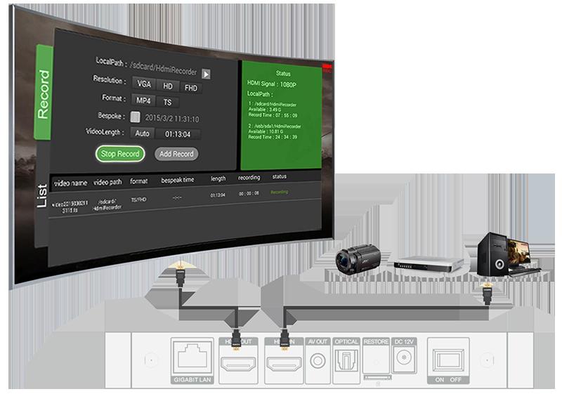 zidoo x9s chính hãng android 6.0 tv box chip realtek rtd1295, hỗ trợ 4k hdr - kết nối đơn giản