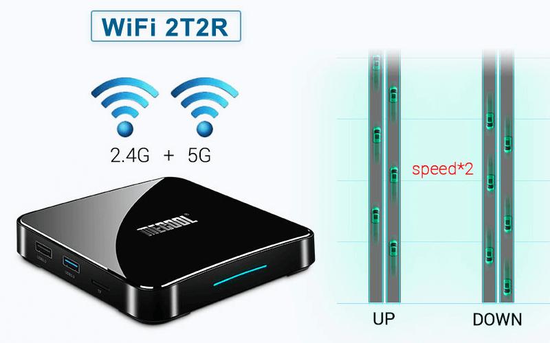 so sánh android tv box mecool km3 và mecool km9 pro - hình 04