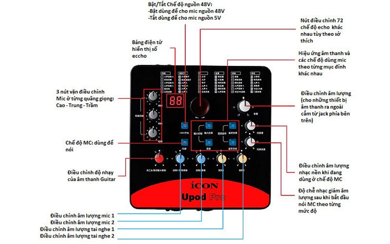 hướng dẫn lắp đặt và sử dụng sound card icon upod pro - hình 04