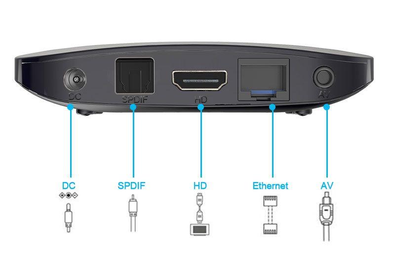 enybox x88 pro rk3318 4gb/64gb android 9.0 tv box 4k - hình 08