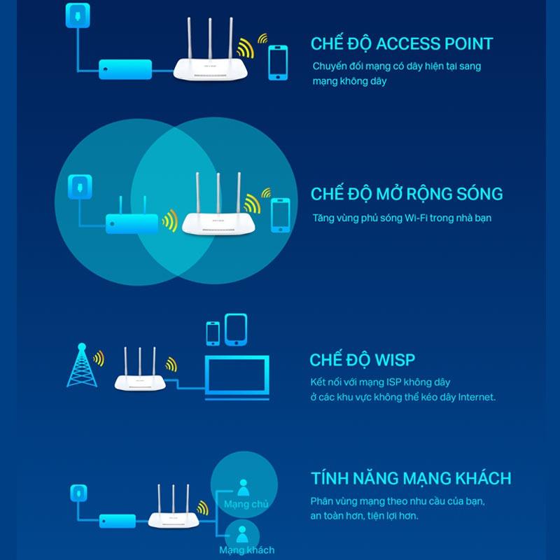 bộ phát sóng wifi tp-link tl-wr845n tốc độ cao 300mpbs - hình 10